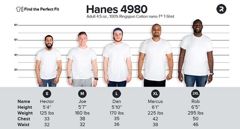 police lineup / sizing chart