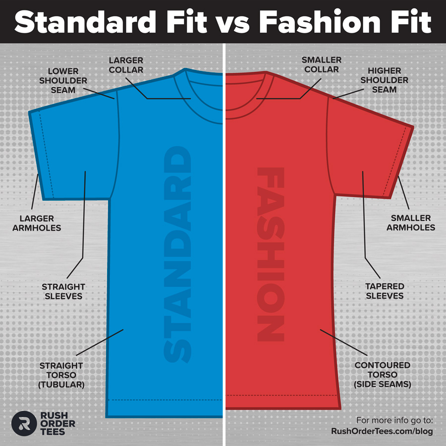 Diagram showing the differences between standard fit and fashion fit